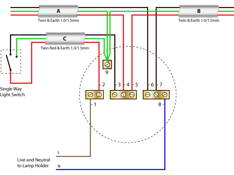 Super Wiring Lighting Circuits Diagrams Wiring Diagram Ranpur Mohammedshrine Wiring Digital Resources Ranpurmohammedshrineorg