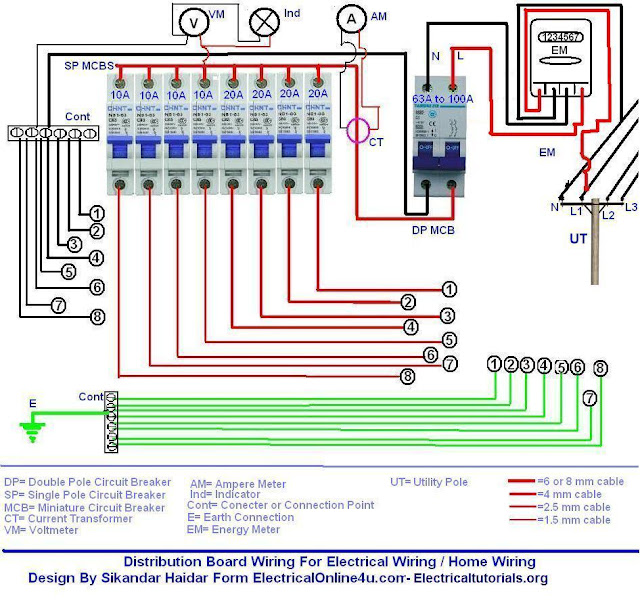 Miraculous Circuit Diagram Also Distribution Board Wiring Diagram On Rcd Ranpur Mohammedshrine Wiring Digital Resources Ranpurmohammedshrineorg