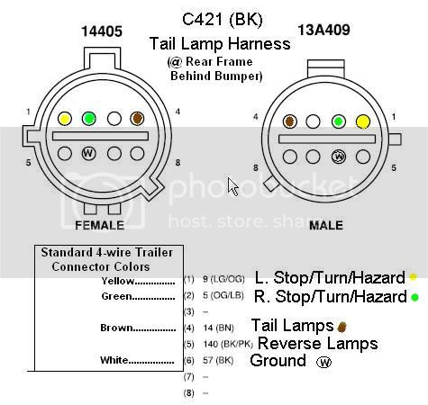 Miraculous Escape Tail Light Wiring On Ford F150 Tail Light Wiring Diagram 2013 Ranpur Mohammedshrine Wiring Digital Resources Ranpurmohammedshrineorg