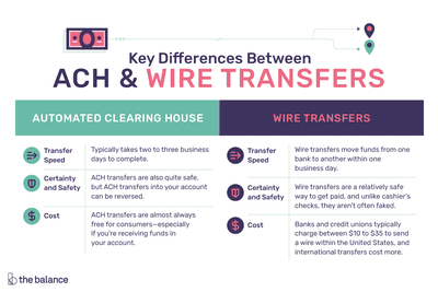 Cool Key Differences Between Ach And Wire Transfers Ranpur Mohammedshrine Wiring Digital Resources Ranpurmohammedshrineorg