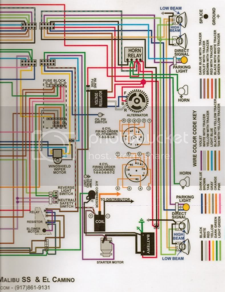 Admirable 1967 Chevelle Wiring Harness Diagram Data Schema Ranpur Mohammedshrine Wiring Digital Resources Ranpurmohammedshrineorg