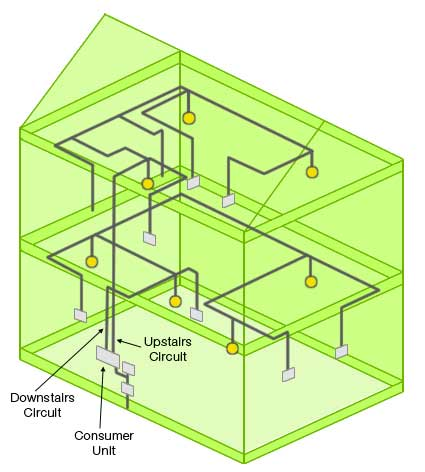 Marvelous Wiring A Light Fitting Guide For How To Fit A Light Fitting Or Ranpur Mohammedshrine Wiring Digital Resources Ranpurmohammedshrineorg