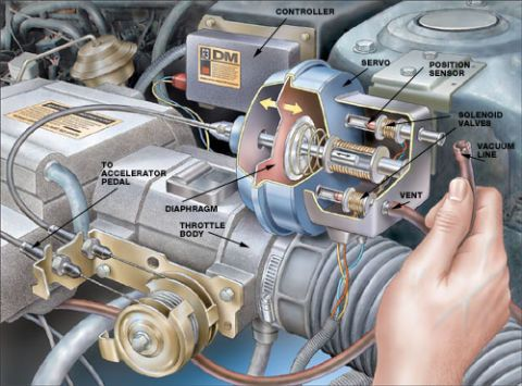Awesome Fixing Faulty Cruise Control Ranpur Mohammedshrine Wiring Digital Resources Ranpurmohammedshrineorg