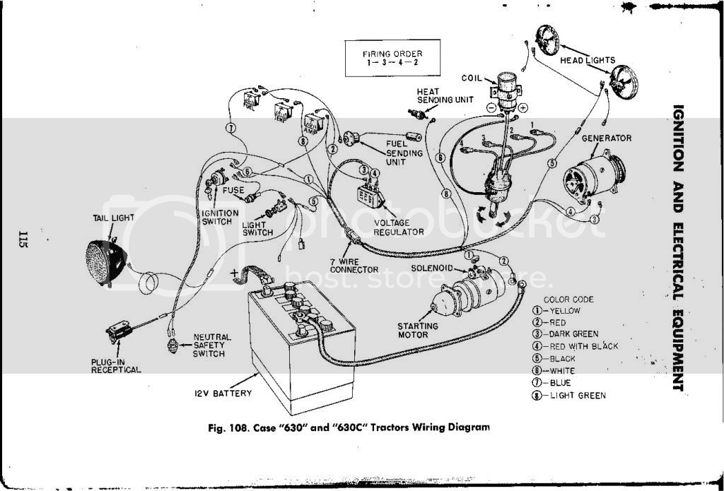 Excellent White Tractor Wiring Diagram John Deere Tractor Wiring Diagram John Ranpur Mohammedshrine Wiring Digital Resources Ranpurmohammedshrineorg