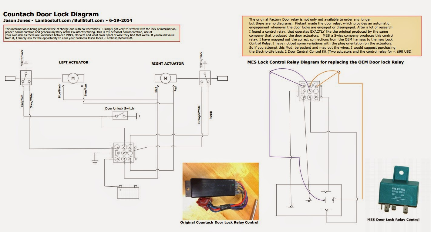 Pleasant Land Rover Discovery Central Locking Wiring Diagram Wiring Diagram Ranpur Mohammedshrine Wiring Digital Resources Ranpurmohammedshrineorg