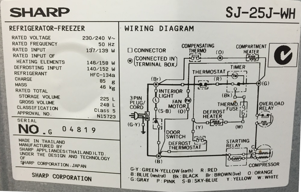 Excellent Electrical Wiring Diagram Of Refrigerator Basic Electronics Wiring Ranpur Mohammedshrine Wiring Digital Resources Ranpurmohammedshrineorg