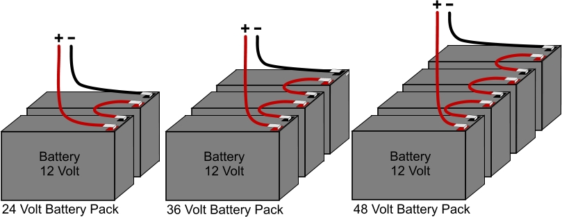 Sensational Battery Pack Wiring Guide Electricscooterparts Com Support Ranpur Mohammedshrine Wiring Digital Resources Ranpurmohammedshrineorg