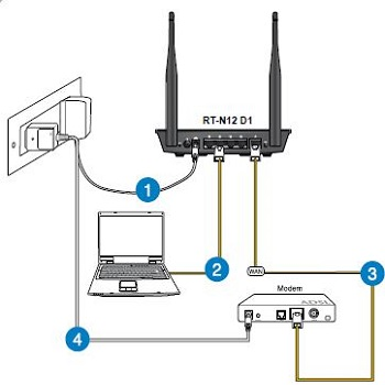 Excellent Micro Center How To Set Up Wifi On An Asus Rt N12 Wireless Router Ranpur Mohammedshrine Wiring Digital Resources Ranpurmohammedshrineorg