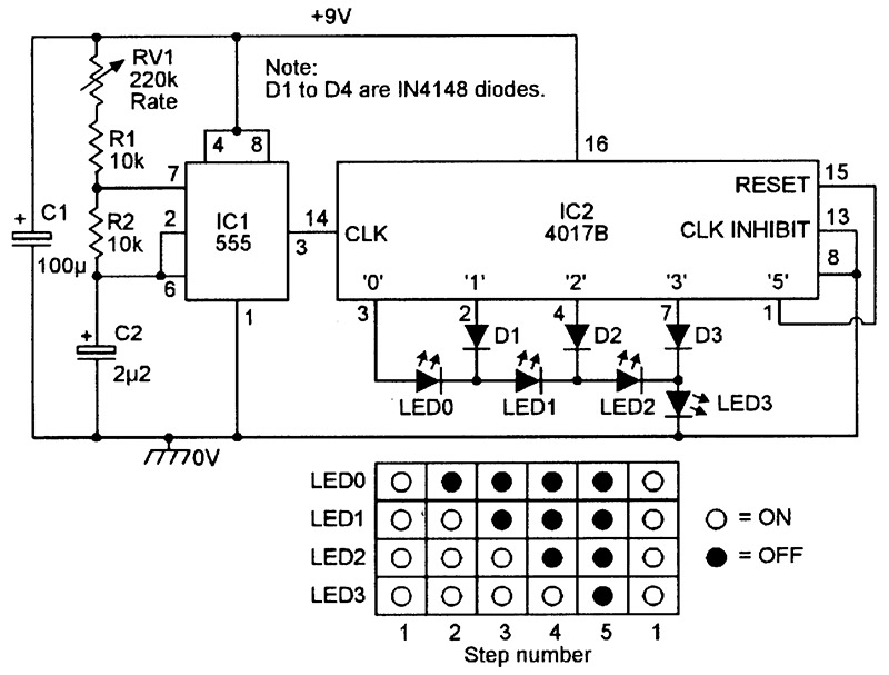 Groovy Led Chaser Sequencer Circuits Nuts Volts Magazine Ranpur Mohammedshrine Wiring Digital Resources Ranpurmohammedshrineorg