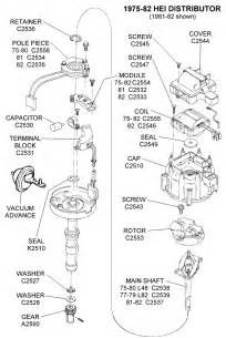 Awe Inspiring Gm Hei Distributor And Coil Wiring Diagram Yahoo Image Search Ranpur Mohammedshrine Wiring Digital Resources Ranpurmohammedshrineorg