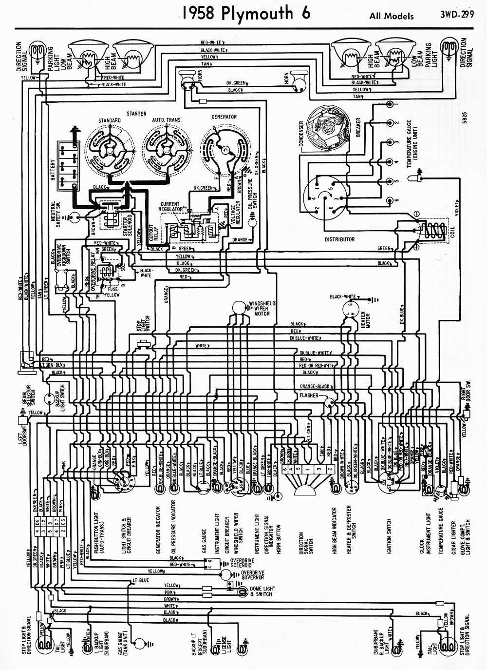 Cool Plymouth Transmission Diagrams Wiring Library Ranpur Mohammedshrine Wiring Digital Resources Ranpurmohammedshrineorg
