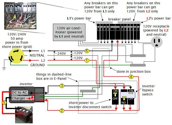 Remarkable Typical Trailer Wiring Diagram Basic Electronics Wiring Diagram Ranpur Mohammedshrine Wiring Digital Resources Ranpurmohammedshrineorg