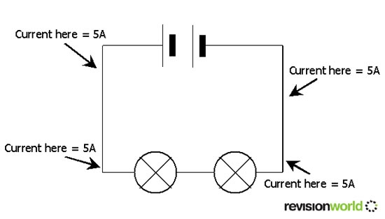 Stupendous Series And Parallel Circuits Gcse Revision Physics Electricity Ranpur Mohammedshrine Wiring Digital Resources Ranpurmohammedshrineorg