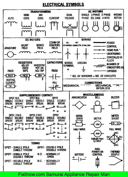 Magnificent Schematic Symbols Chart Electrical Symbols On Wiring And Schematic Ranpur Mohammedshrine Wiring Digital Resources Ranpurmohammedshrineorg