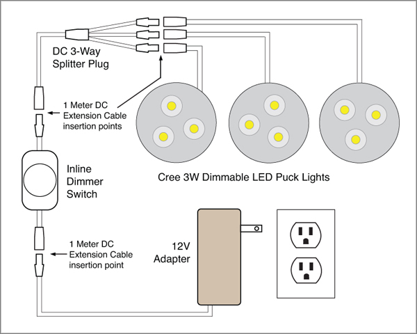 Brilliant Wiring Diagram For Led Downlights Basic Electronics Wiring Diagram Ranpur Mohammedshrine Wiring Digital Resources Ranpurmohammedshrineorg