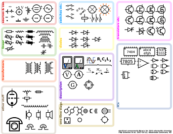 Phenomenal Electrical Circuit Symbols And Meanings Electrical Schematic Symbols Ranpur Mohammedshrine Wiring Digital Resources Ranpurmohammedshrineorg