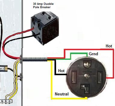 Prime Wire A Dryer Outlet I Can Show You The Basics Of Dryer Outlet Ranpur Mohammedshrine Wiring Digital Resources Ranpurmohammedshrineorg
